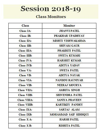 Class Monitor- 2018-19